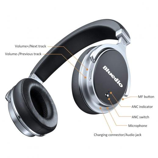 31b4077f8c1 Bluedio F2 Active Noise Cancelling Bluetooth Headphones - Black