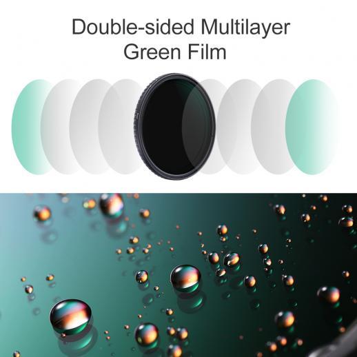 67mm ND8-ND128 Filtro ND Variável Densidade Neutra Nano-X