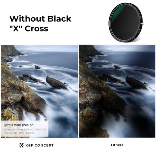 K/&F Concept 77mm Ultra Slim Variable Adjustable Fader Neutral Density Filter MRC 18-Layer Optical Glass Nano Coating Waterproof ND2 ND4 ND8 ND16 to ND32 Lens Filter NO Spot X Black X Issue