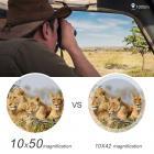 10 X 50 Binoculars for Outdoor Watching
