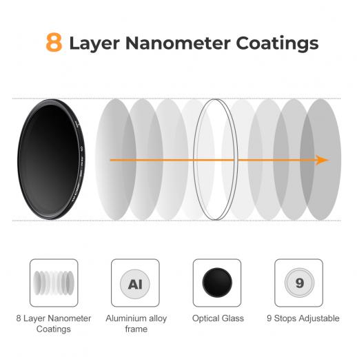 77mm ND2 to ND400 Variable ND Filter