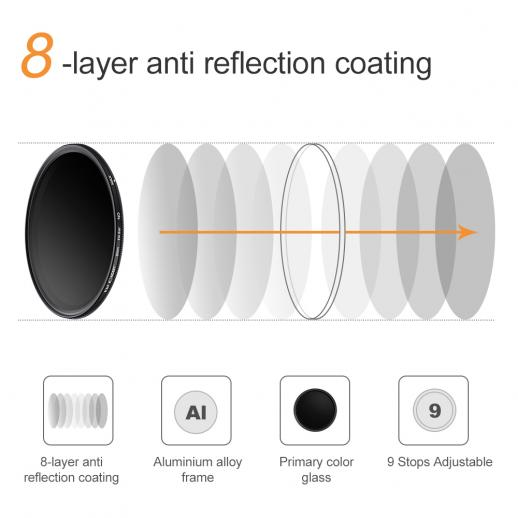 43mm ND2 to ND400 Variable Neutral Density ND Filter